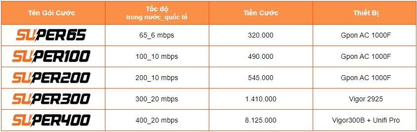 Internet FPT Doanh nghiệp